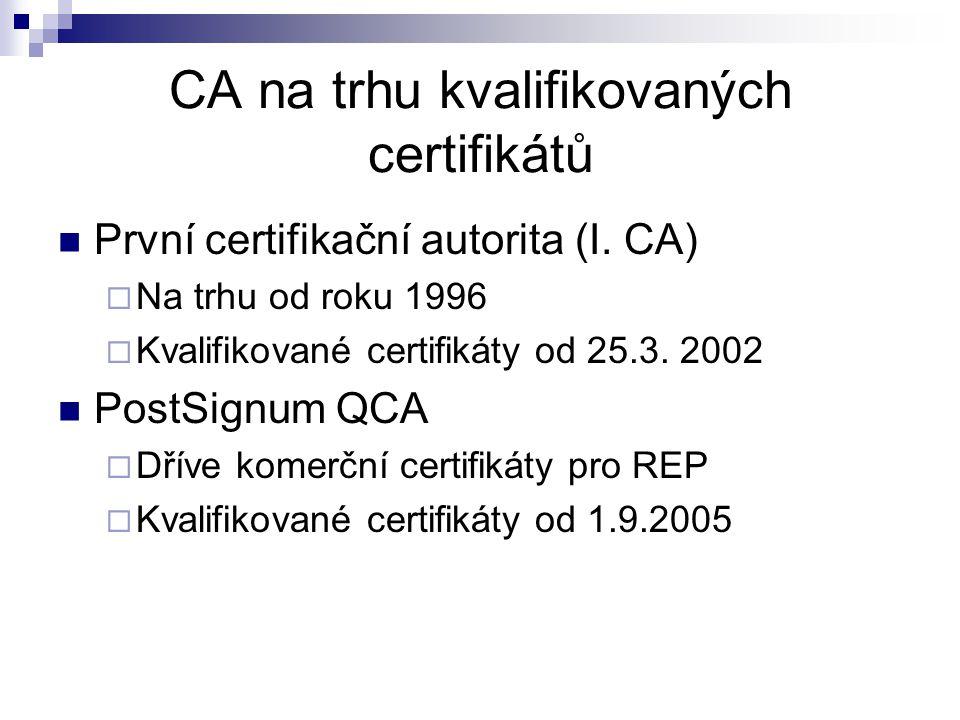 CA na trhu kvalifikovaných certifikátů První certifikační autorita (I.