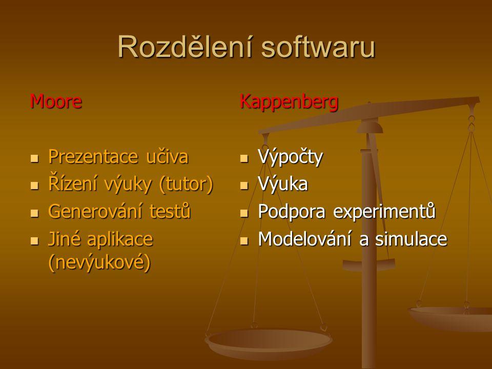 Rozdělení softwaru Moore Prezentace učiva Prezentace učiva Řízení výuky (tutor) Řízení výuky (tutor) Generování testů Generování testů Jiné aplikace (nevýukové) Jiné aplikace (nevýukové) Kappenberg Výpočty Výuka Podpora experimentů Modelování a simulace