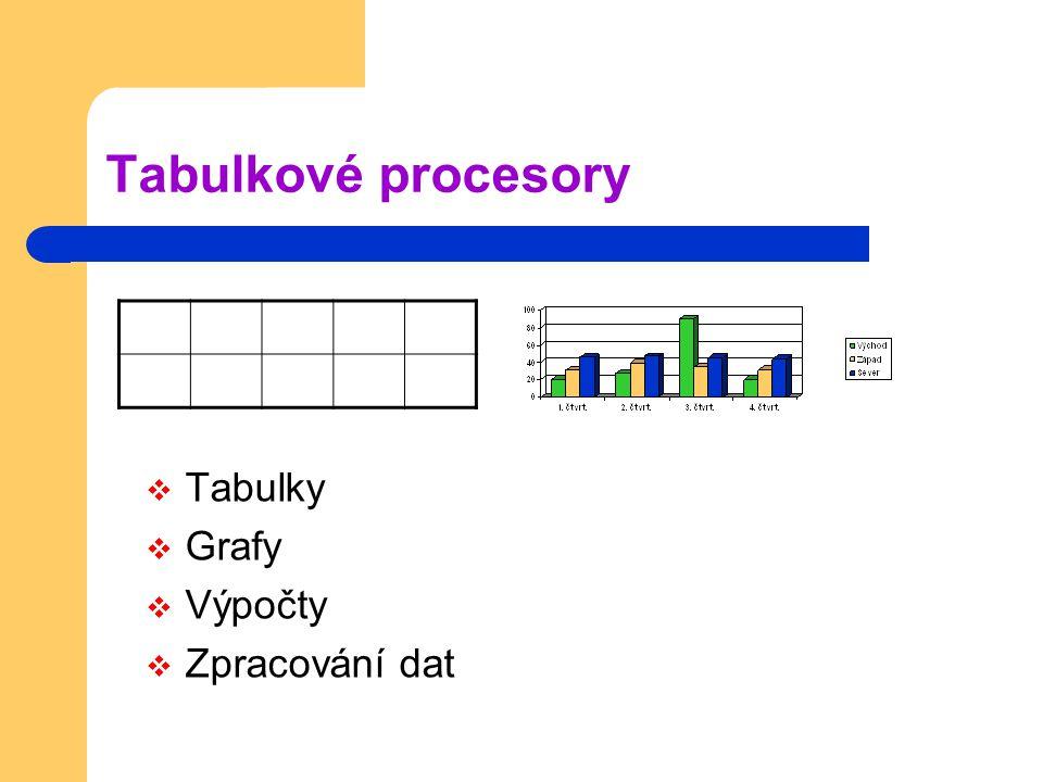 Tabulkové procesory  Tabulky  Grafy  Výpočty  Zpracování dat