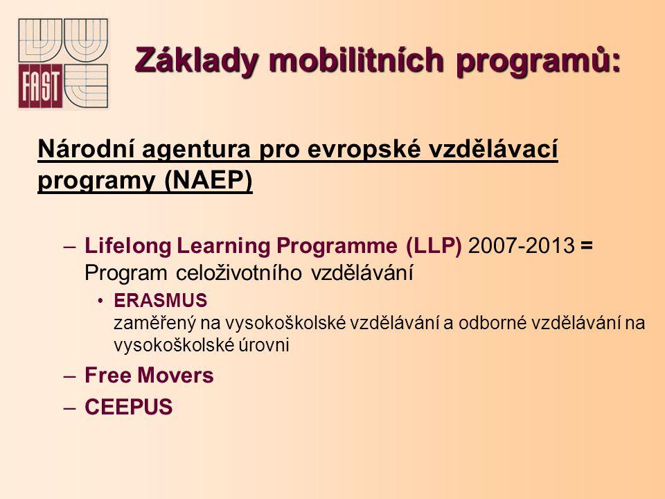 Základy mobilitních programů: Základy mobilitních programů: Národní agentura pro evropské vzdělávací programy (NAEP) –Lifelong Learning Programme (LLP) 2007-2013 = Program celoživotního vzdělávání ERASMUS zaměřený na vysokoškolské vzdělávání a odborné vzdělávání na vysokoškolské úrovni –Free Movers –CEEPUS