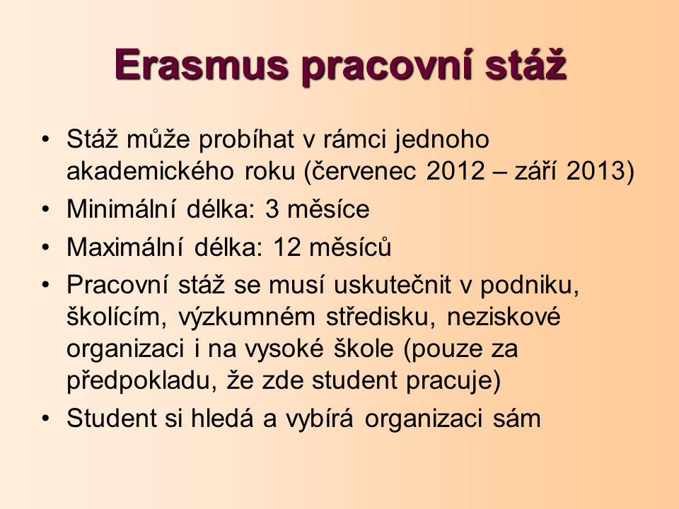 Erasmus pracovní stáž Stáž může probíhat v rámci jednoho akademického roku (červenec 2012 – září 2013) Minimální délka: 3 měsíce Maximální délka: 12 měsíců Pracovní stáž se musí uskutečnit v podniku, školícím, výzkumném středisku, neziskové organizaci i na vysoké škole (pouze za předpokladu, že zde student pracuje) Student si hledá a vybírá organizaci sám