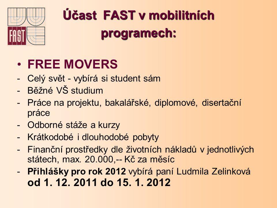 Účast FAST v mobilitních programech: FREE MOVERS -Celý svět - vybírá si student sám -Běžné VŠ studium -Práce na projektu, bakalářské, diplomové, diser
