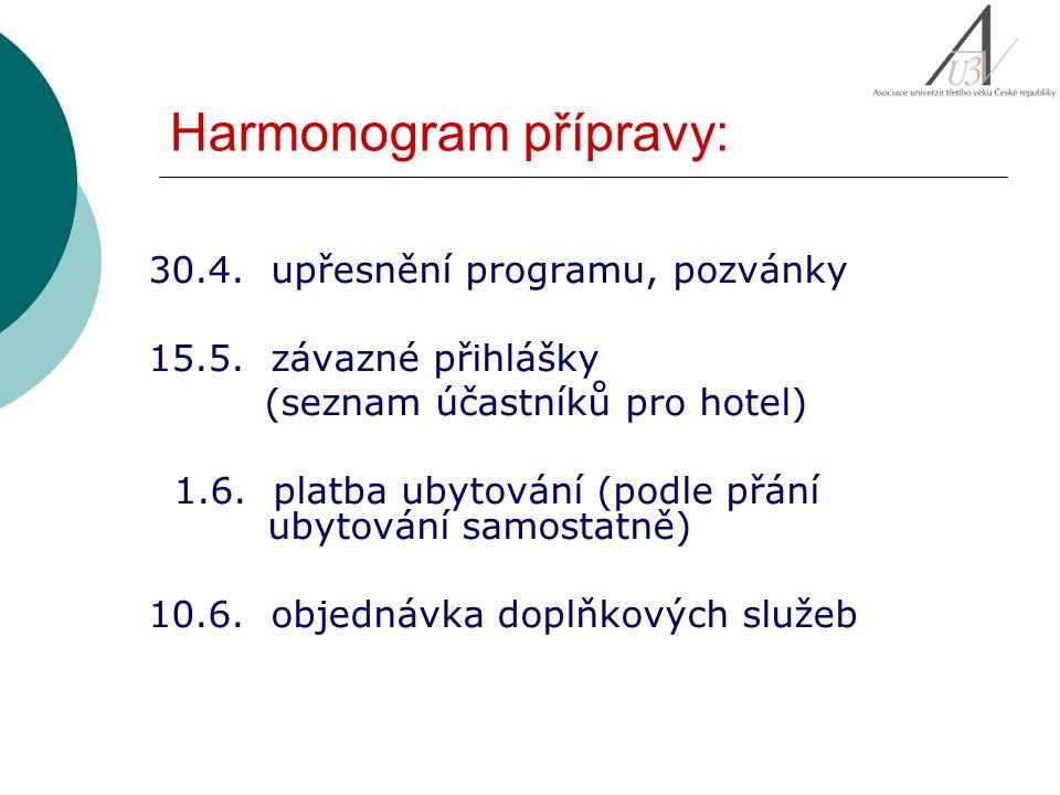 Harmonogram přípravy: 30.4. upřesnění programu, pozvánky 15.5. závazné přihlášky (seznam účastníků pro hotel) 1.6. platba ubytování (podle přání ubyto