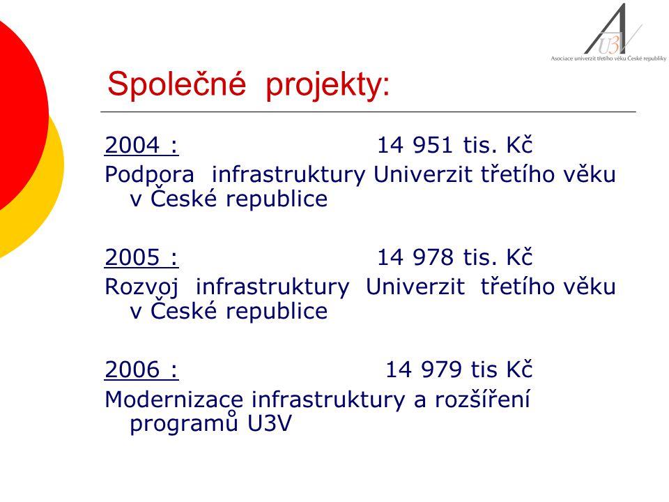 Společné projekty: 2004 : 14 951 tis. Kč Podpora infrastruktury Univerzit třetího věku v České republice 2005 : 14 978 tis. Kč Rozvoj infrastruktury U