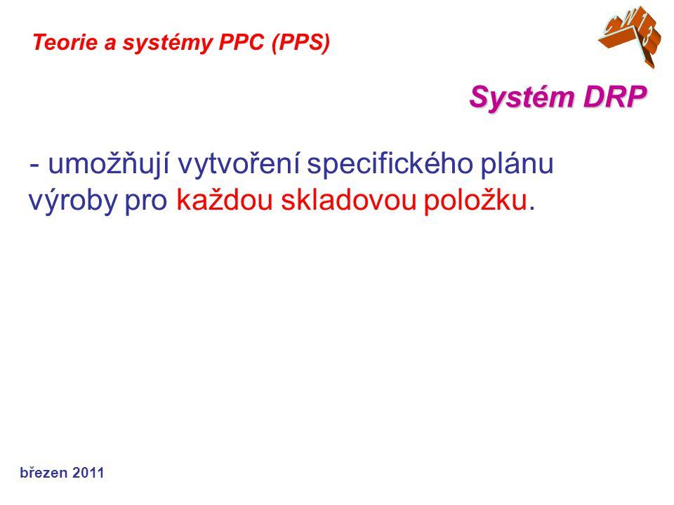 březen 2011 Teorie a systémy PPC (PPS) - umožňují vytvoření specifického plánu výroby pro každou skladovou položku. Systém DRP