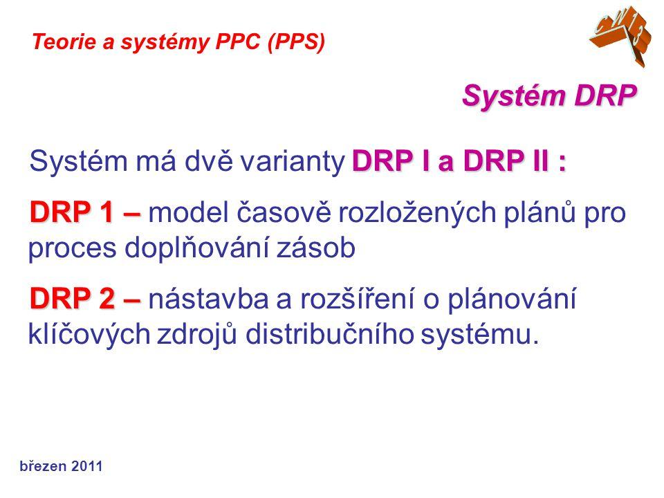 březen 2011 Teorie a systémy PPC (PPS) DRP I a DRP II : Systém má dvě varianty DRP I a DRP II : DRP 1 – DRP 1 – model časově rozložených plánů pro pro