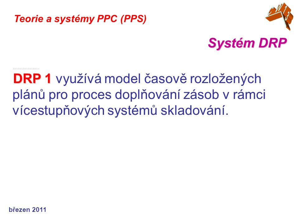 březen 2011 Teorie a systémy PPC (PPS) ……………. DRP 1 DRP 1 využívá model časově rozložených plánů pro proces doplňování zásob v rámci vícestupňových sy