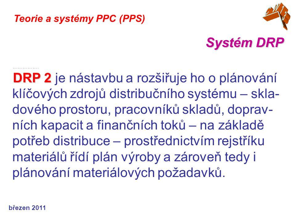 březen 2011 Teorie a systémy PPC (PPS) S jistým zjednodušením lze konstatovat, že … oba systémy DRP oba systémy DRP - DRP I a DRP II - se jeví jako přímí následníci systémů MRP I a MRP II, kteří jsou promítnuti do zásobovacích a distribučních (logistických) aktivit.
