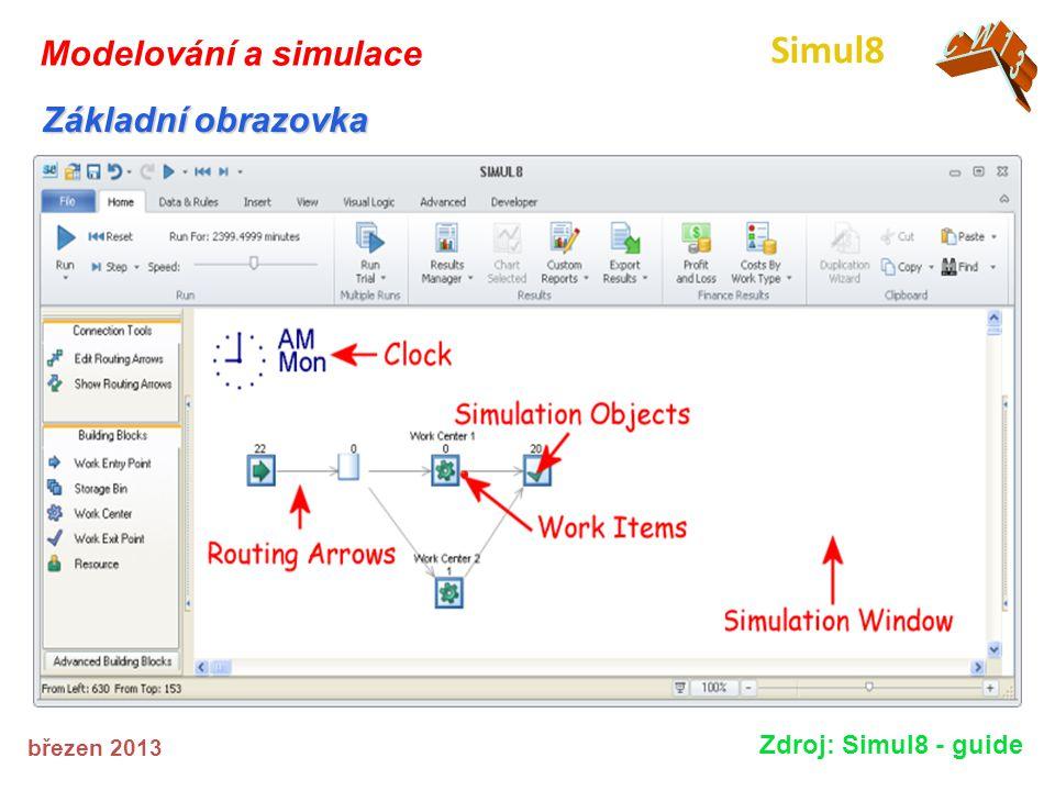 Základní obrazovka Modelování a simulace Simul8 Zdroj: Simul8 - guide březen 2013