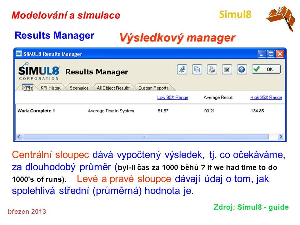 Results Manager Výsledkový manager Centrální sloupec dává vypočtený výsledek, tj. co očekáváme, za dlouhodobý průměr ( byl-li čas za 1000 běhů ? if we