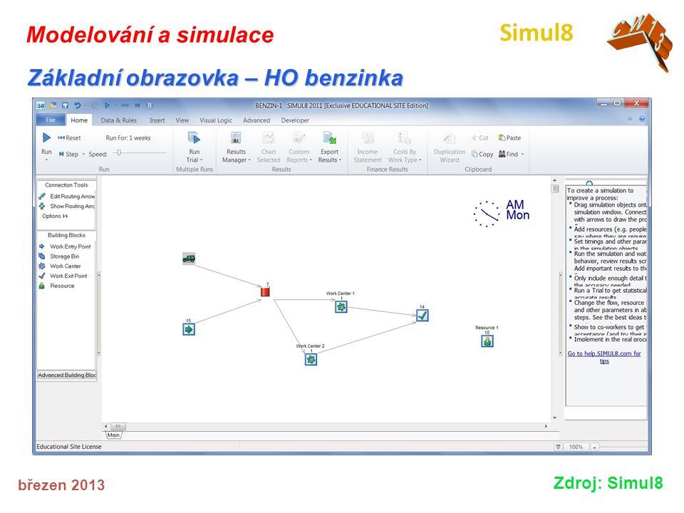 Základní obrazovka – HO benzinka Modelování a simulace Simul8 Zdroj: Simul8 březen 2013