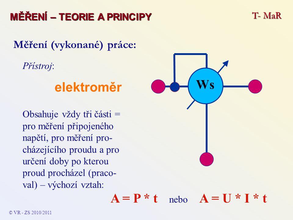 Přístroj: elektroměr Obsahuje vždy tři části = pro měření připojeného napětí, pro měření pro- cházejícího proudu a pro určení doby po kterou proud pro