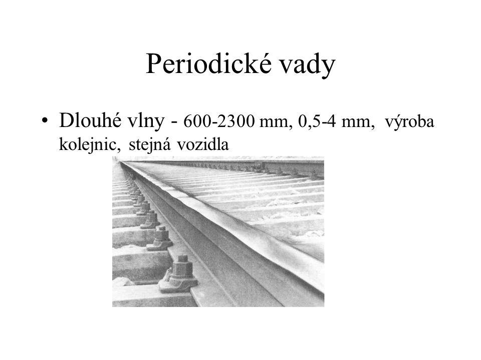 Periodické vady Dlouhé vlny - 600-2300 mm, 0,5-4 mm, výroba kolejnic, stejná vozidla
