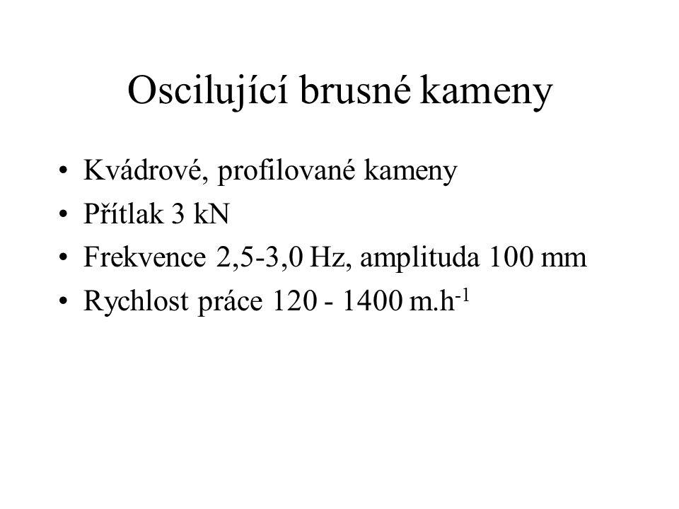 Oscilující brusné kameny Kvádrové, profilované kameny Přítlak 3 kN Frekvence 2,5-3,0 Hz, amplituda 100 mm Rychlost práce 120 - 1400 m.h -1