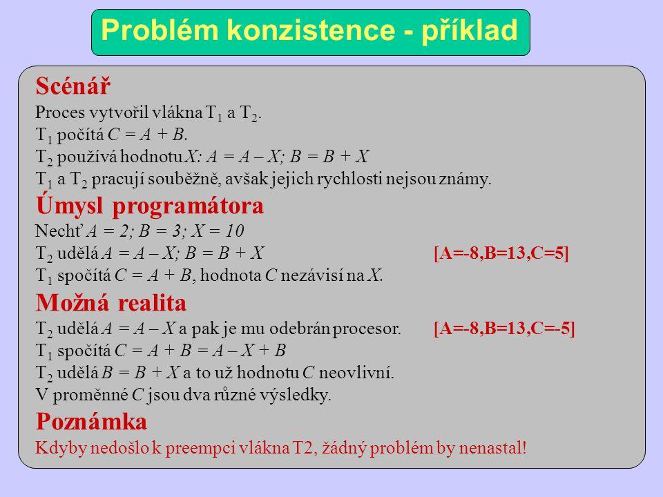 Problém konzistence - příklad Scénář Proces vytvořil vlákna T 1 a T 2.
