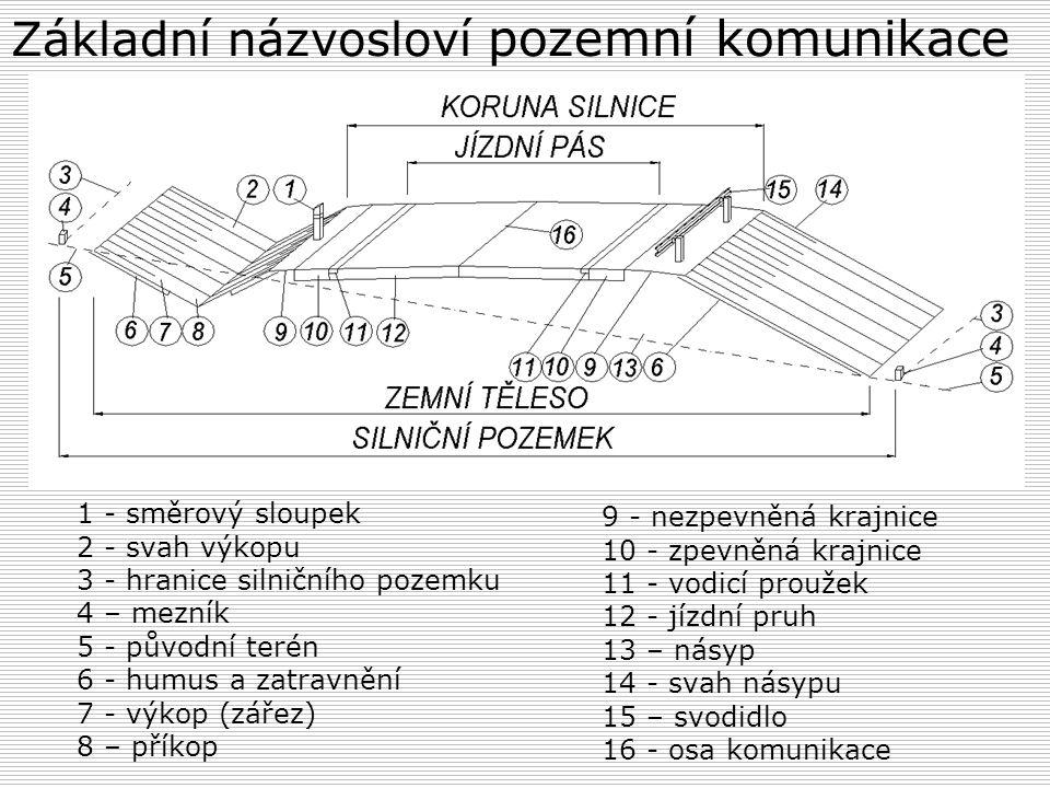 Základní názvosloví pozemní komunikace 1 - směrový sloupek 2 - svah výkopu 3 - hranice silničního pozemku 4 – mezník 5 - původní terén 6 - humus a zat
