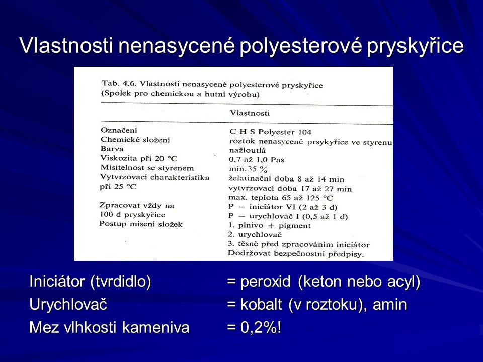 Vlastnosti nenasycené polyesterové pryskyřice Iniciátor (tvrdidlo) = peroxid (keton nebo acyl) Urychlovač = kobalt (v roztoku), amin Mez vlhkosti kame