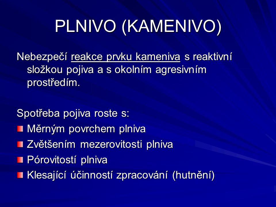 PLNIVO (KAMENIVO) Nebezpečí reakce prvku kameniva s reaktivní složkou pojiva a s okolním agresivním prostředím. Spotřeba pojiva roste s: Měrným povrch