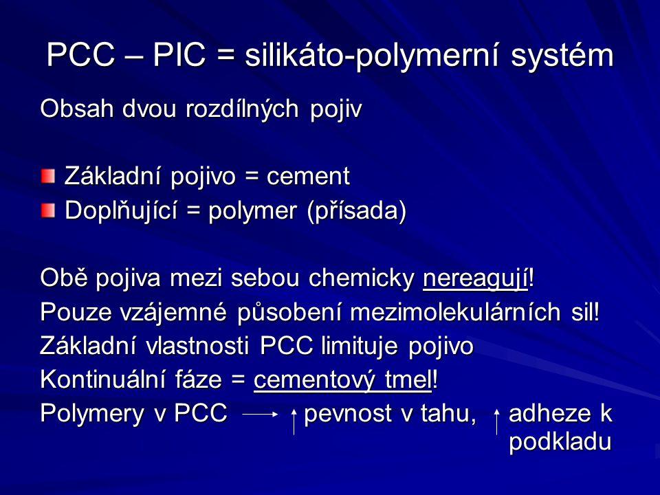 PCC – PIC = silikáto-polymerní systém Obsah dvou rozdílných pojiv Základní pojivo = cement Doplňující = polymer (přísada) Obě pojiva mezi sebou chemic