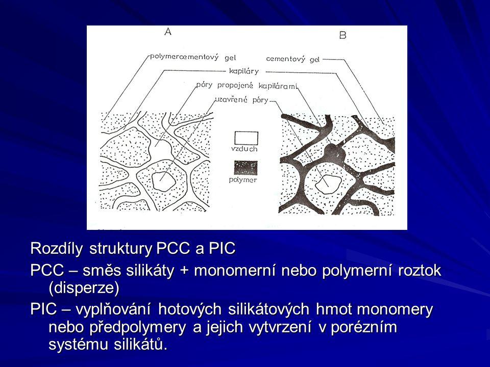 Rozdíly struktury PCC a PIC PCC – směs silikáty + monomerní nebo polymerní roztok (disperze) PIC – vyplňování hotových silikátových hmot monomery nebo