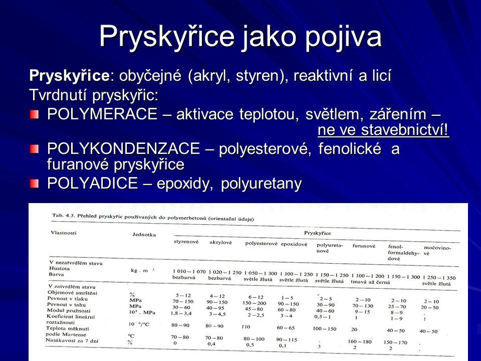 Pryskyřice jako pojiva Pryskyřice: obyčejné (akryl, styren), reaktivní a licí Tvrdnutí pryskyřic: POLYMERACE – aktivace teplotou, světlem, zářením – n
