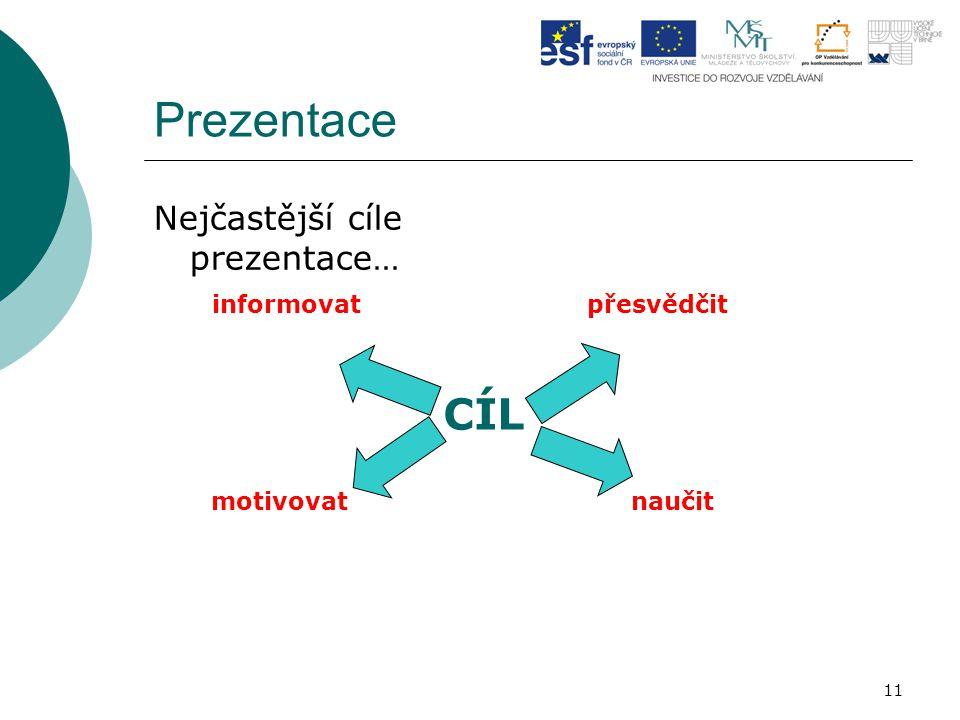 11 Prezentace Nejčastější cíle prezentace… informovatpřesvědčit naučitmotivovat CÍL