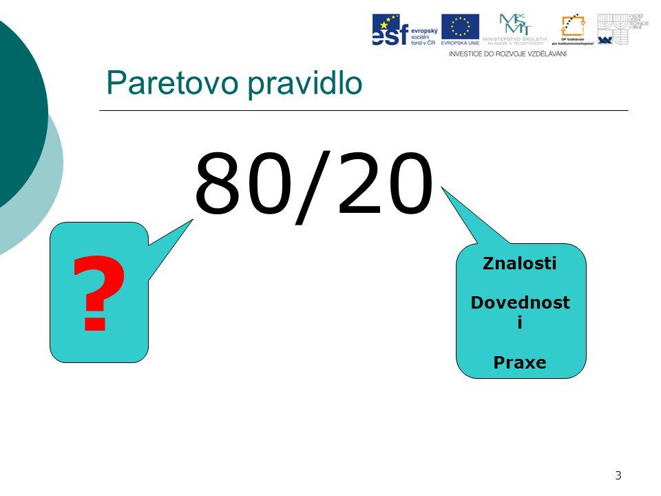 3 Paretovo pravidlo 80/20 Znalosti Dovednost i Praxe ?