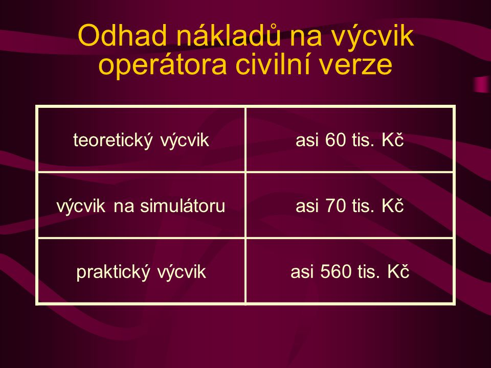 Odhad nákladů na výcvik operátora civilní verze teoretický výcvikasi 60 tis.