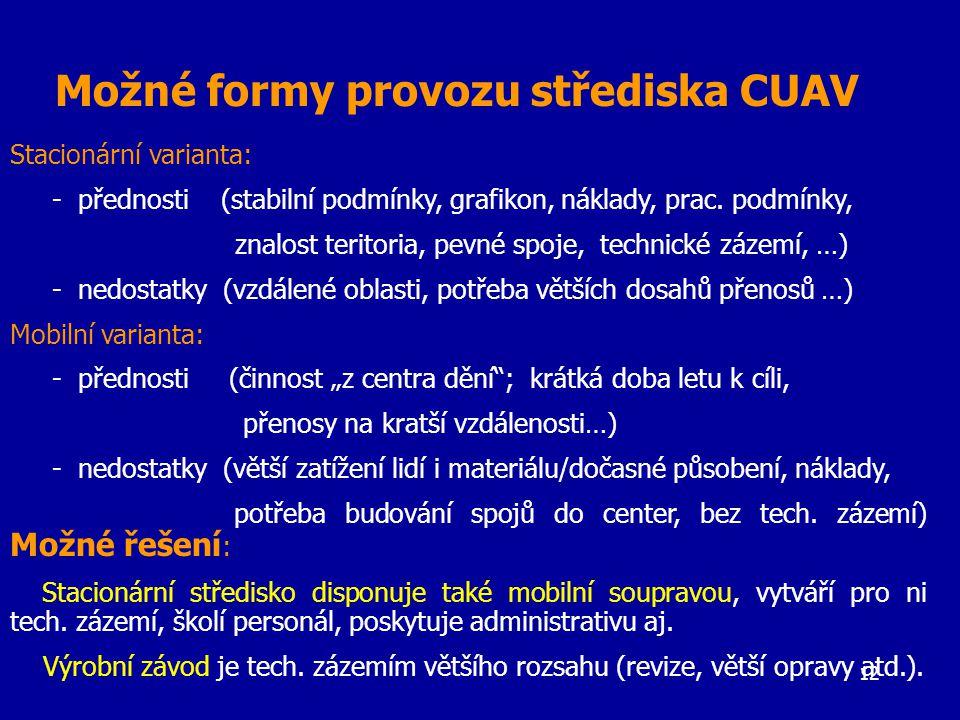 12 Možné formy provozu střediska CUAV Stacionární varianta: - přednosti (stabilní podmínky, grafikon, náklady, prac.