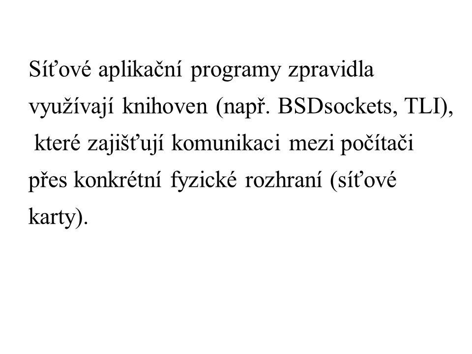 Síťové aplikační programy zpravidla využívají knihoven (např.