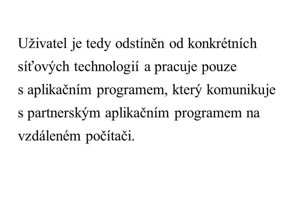 Uživatel je tedy odstíněn od konkrétních síťových technologií a pracuje pouze s aplikačním programem, který komunikuje s partnerským aplikačním programem na vzdáleném počítači.