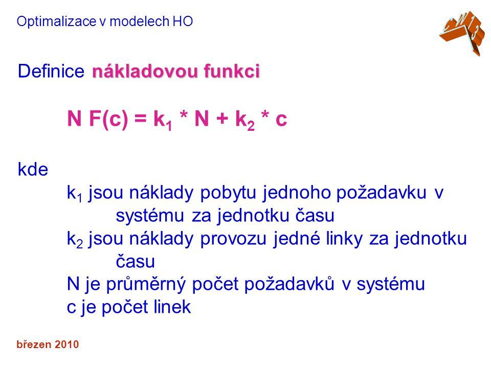 březen 2010 Optimalizace v modelech HO nákladovou funkci Definice nákladovou funkci N F(c) = k 1 * N + k 2 * c kde k 1 jsou náklady pobytu jednoho požadavku v systému za jednotku času k 2 jsou náklady provozu jedné linky za jednotku času N je průměrný počet požadavků v systému c je počet linek