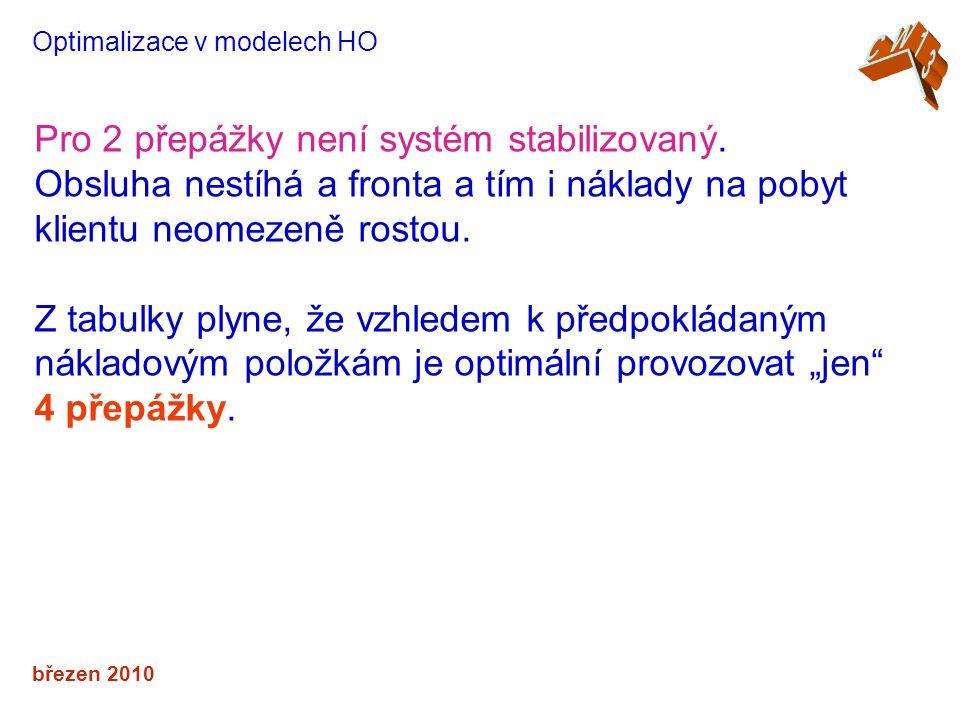 březen 2010 Optimalizace v modelech HO Pro 2 přepážky není systém stabilizovaný.