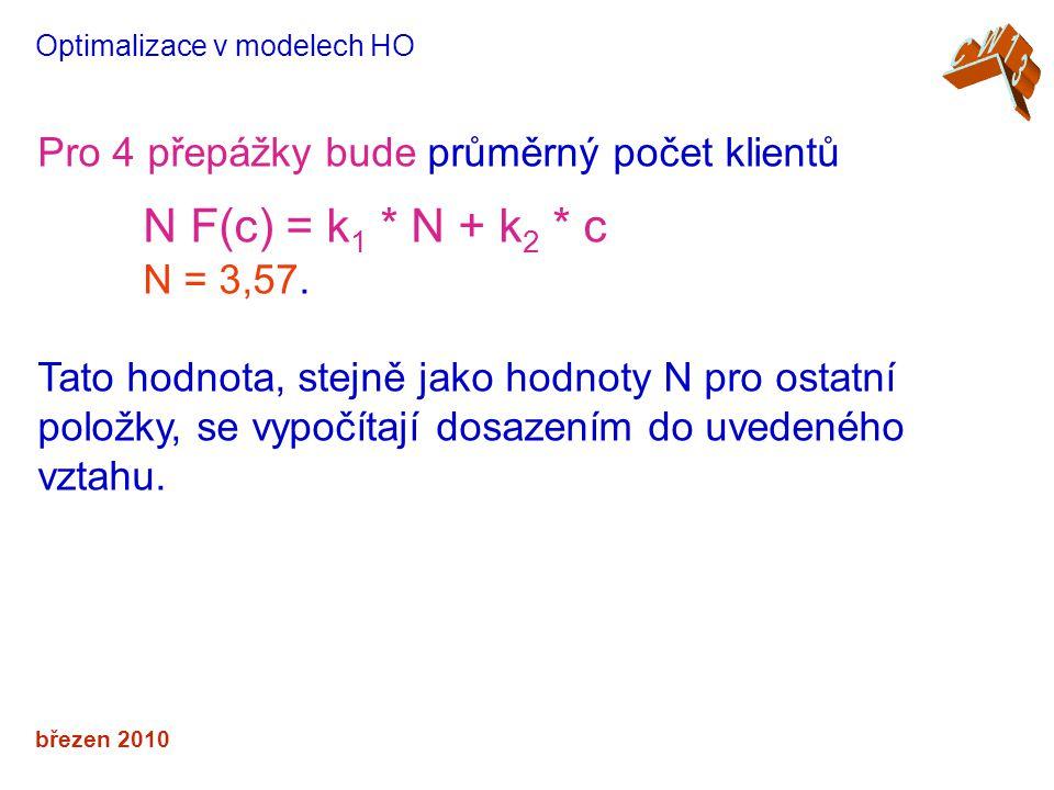 březen 2010 Optimalizace v modelech HO Pro 4 přepážky bude průměrný počet klientů N F(c) = k 1 * N + k 2 * c N = 3,57. Tato hodnota, stejně jako hodno
