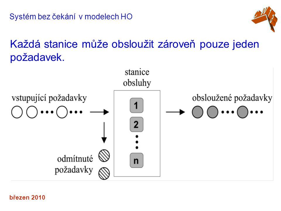 březen 2010 Systém bez čekání v modelech HO Každá stanice může obsloužit zároveň pouze jeden požadavek.