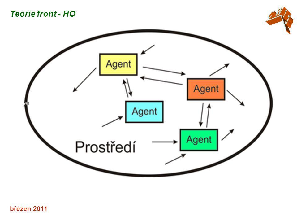 březen 2011 Teorie front - HO