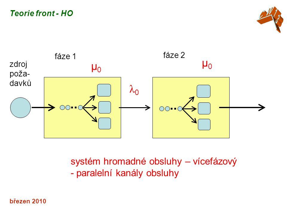 březen 2010 systém hromadné obsluhy – vícefázový - paralelní kanály obsluhy fáze 2 zdroj poža- davků fáze 1 μ0μ0 μ0μ0 λ0λ0 Teorie front - HO