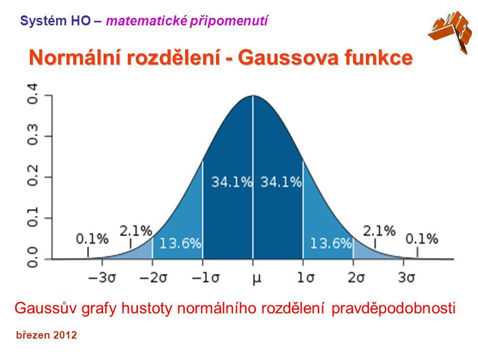 březen 2012 Normální rozdělení -Gaussova funkce Normální rozdělení - Gaussova funkce Systém HO – matematické připomenutí Gaussův grafy hustoty normálního rozdělení pravděpodobnosti