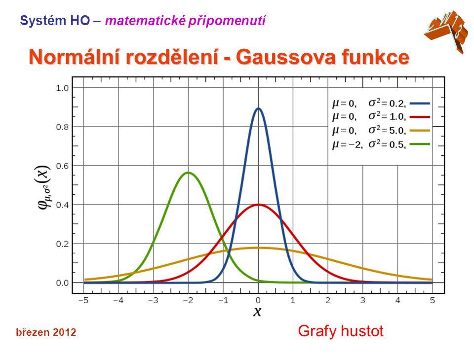 březen 2012 Normální rozdělení -Gaussova funkce Normální rozdělení - Gaussova funkce Systém HO – matematické připomenutí Grafy hustot