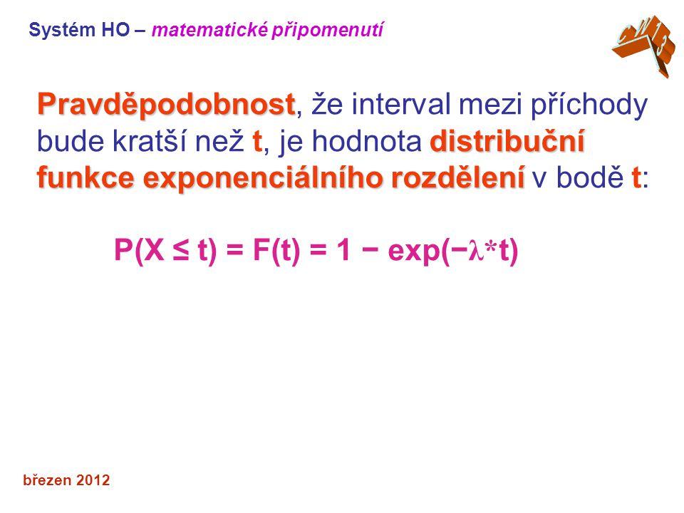 březen 2012 Pravděpodobnost distribuční funkce exponenciálního rozdělení Pravděpodobnost, že interval mezi příchody bude kratší než t, je hodnota distribuční funkce exponenciálního rozdělení v bodě t: P(X ≤ t) = F(t) = 1 − exp(− λ* t) Systém HO – matematické připomenutí