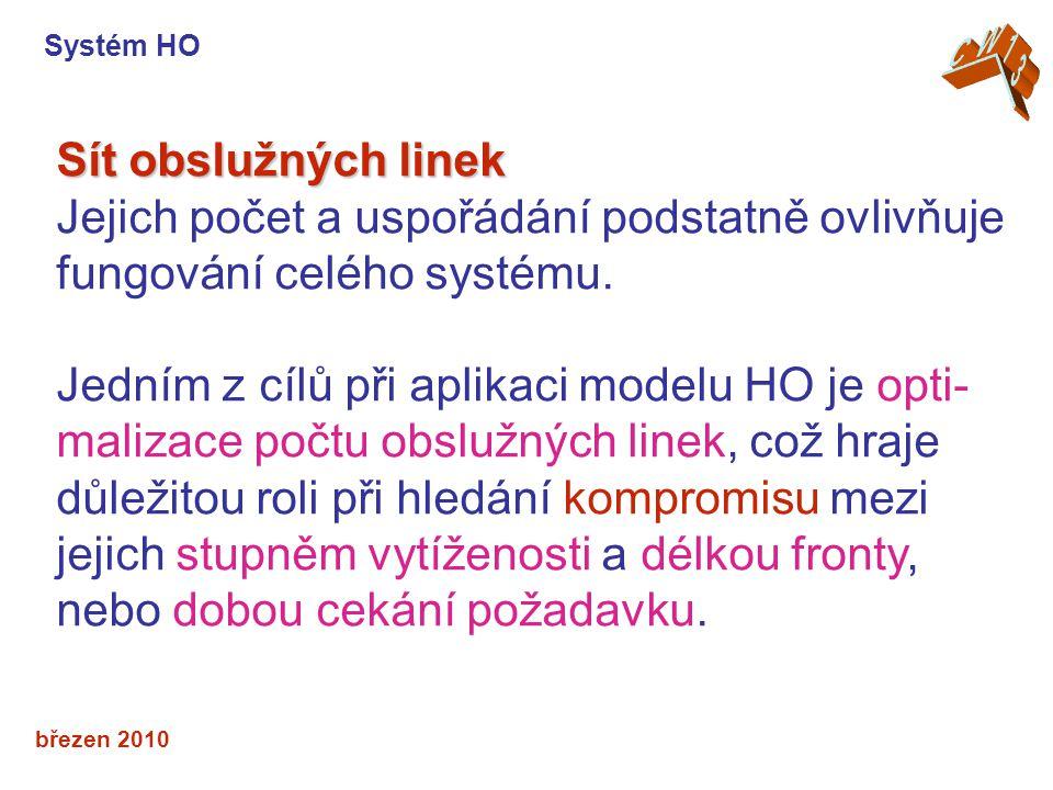 březen 2010 Sít obslužných linek Jejich počet a uspořádání podstatně ovlivňuje fungování celého systému.