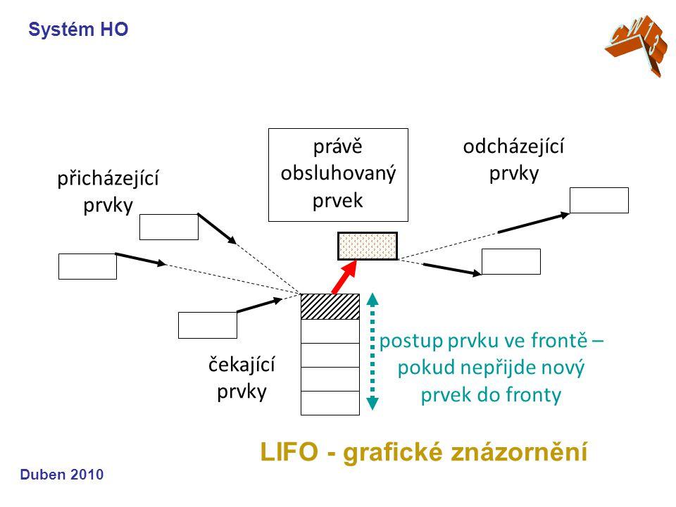 Duben 2010 LIFO - grafické znázornění přicházející prvky odcházející prvky čekající prvky postup prvku ve frontě – pokud nepřijde nový prvek do fronty právě obsluhovaný prvek