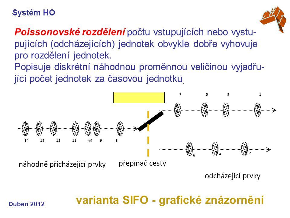 Poissonovské rozdělení počtu vstupujících nebo vystu- pujících (odcházejících) jednotek obvykle dobře vyhovuje pro rozdělení jednotek. Popisuje diskré