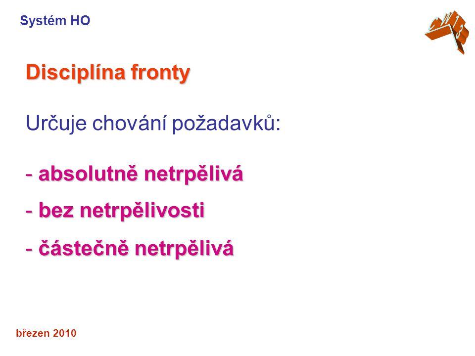 březen 2010 Disciplína fronty Určuje chování požadavků: - absolutně netrpělivá - bez netrpělivosti - částečně netrpělivá Systém HO