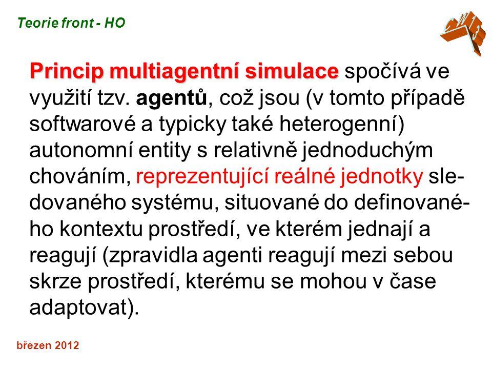 březen 2012 Princip multiagentní simulace Princip multiagentní simulace spočívá ve využití tzv. agentů, což jsou (v tomto případě softwarové a typicky
