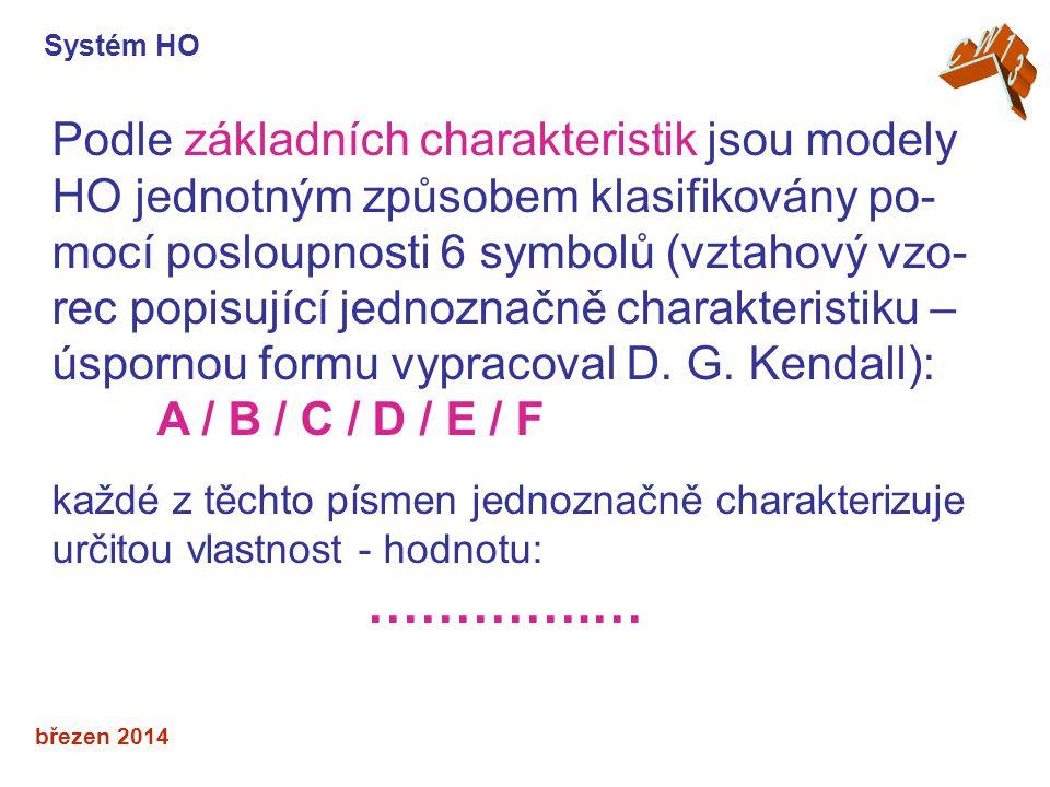 březen 2014 Podle základních charakteristik jsou modely HO jednotným způsobem klasifikovány po- mocí posloupnosti 6 symbolů (vztahový vzo- rec popisující jednoznačně charakteristiku – úspornou formu vypracoval D.