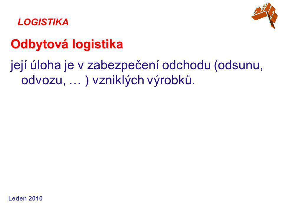Leden 2010 Odbytová logistika její úloha je v zabezpečení odchodu (odsunu, odvozu, … ) vzniklých výrobků.
