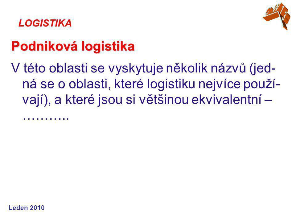 Leden 2010 Podniková logistika V této oblasti se vyskytuje několik názvů (jed- ná se o oblasti, které logistiku nejvíce použí- vají), a které jsou si většinou ekvivalentní – ………..