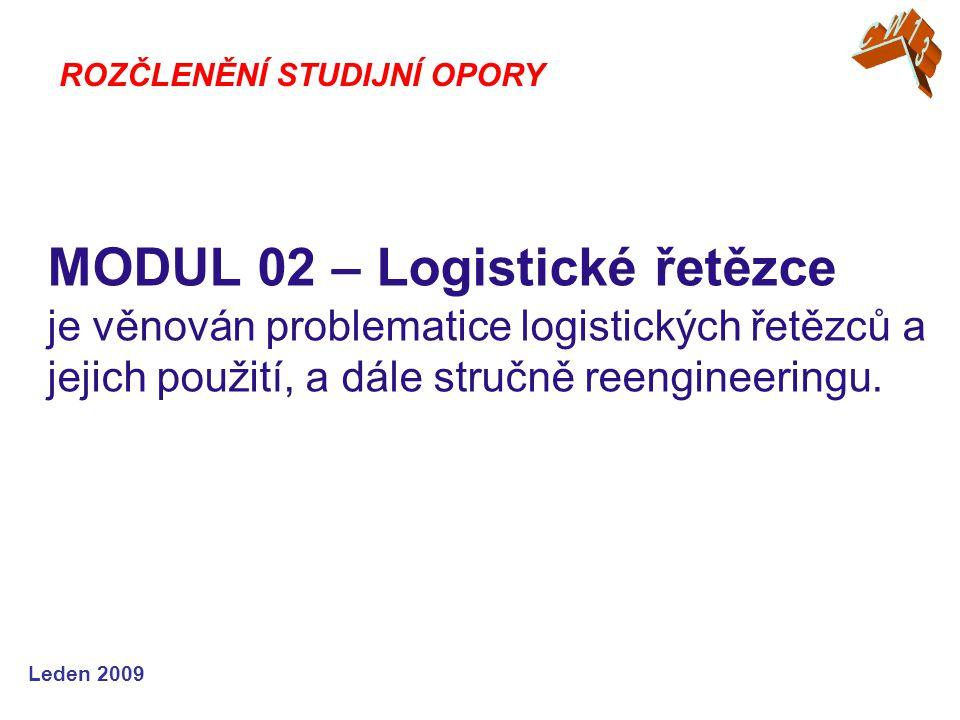 Leden 2009 MODUL 02 – Logistické řetězce je věnován problematice logistických řetězců a jejich použití, a dále stručně reengineeringu.