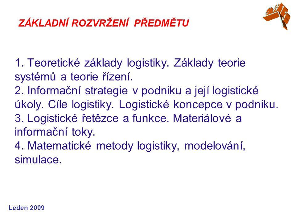 Leden 2009 1. Teoretické základy logistiky. Základy teorie systémů a teorie řízení.